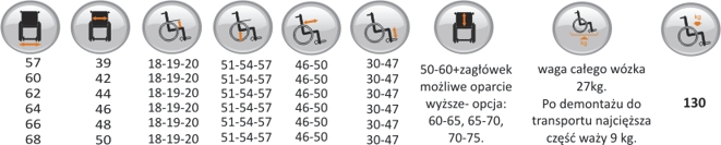 balian wózek vermeiren v300 30 comfort