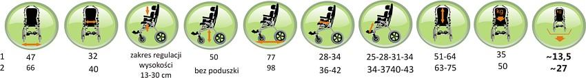 balian wózek typu spacerów dla dzieci z mpd gemini 2