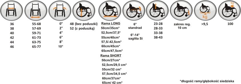 Balian wózek aktywny sagitta si