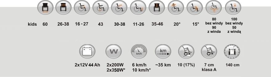 balian wózek elektryczny vermairen springer