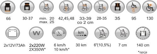 Balian wózek elektryczny Vermairen Forest Kids