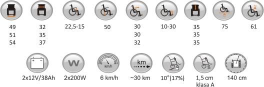 Balian wózek elektryczny vermairen sunny kiddie power